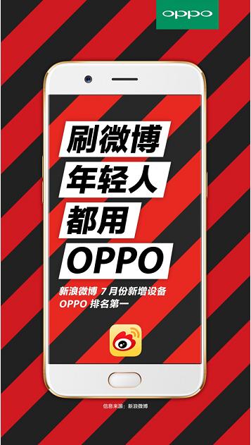 微博数据:7月新增设备OPPO手机位居第一
