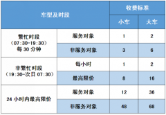 东莞市东南部中心医院停车将实行收费管理