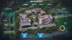 智慧园区利用数字孪生技术驱动城市数字化转型